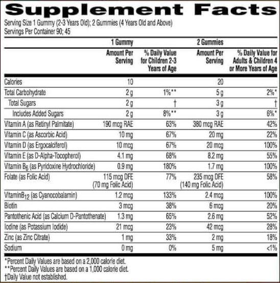 Children's MultiVitamin Supplement Facts